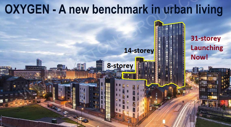 Flats For Sale In Manchester City Centre Manchester City Centre