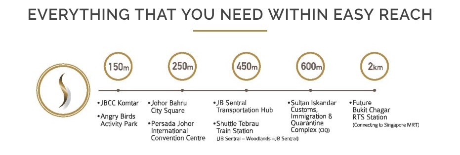 Transport Guide: How To Go To JB Sentral From Singapore